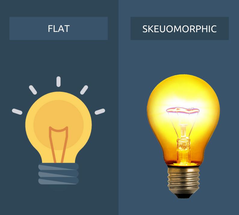 Flat vs Skeuomorphism